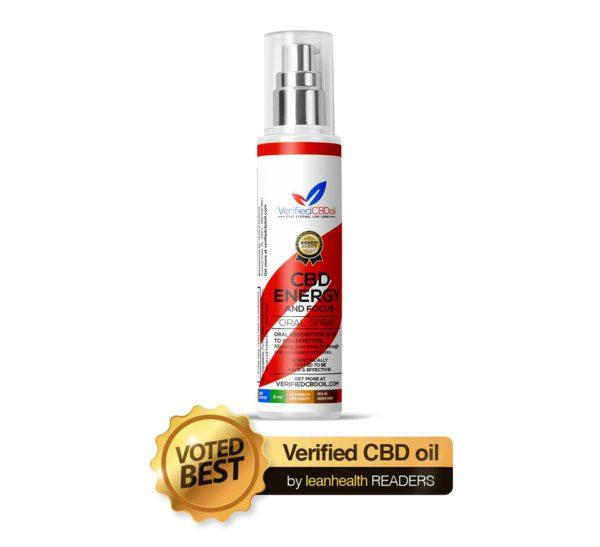 CBD Energy and Focus Spray | CBD Infusionz