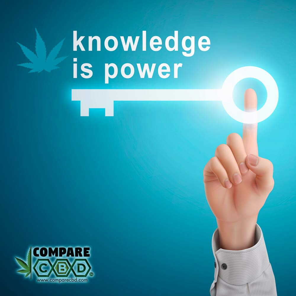 Cannabidiol Knowledge, CBD Research, Learn About CBD