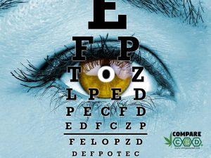glaucoma, cbd, cannabis, treatment, eye pressure relief, cbd shop