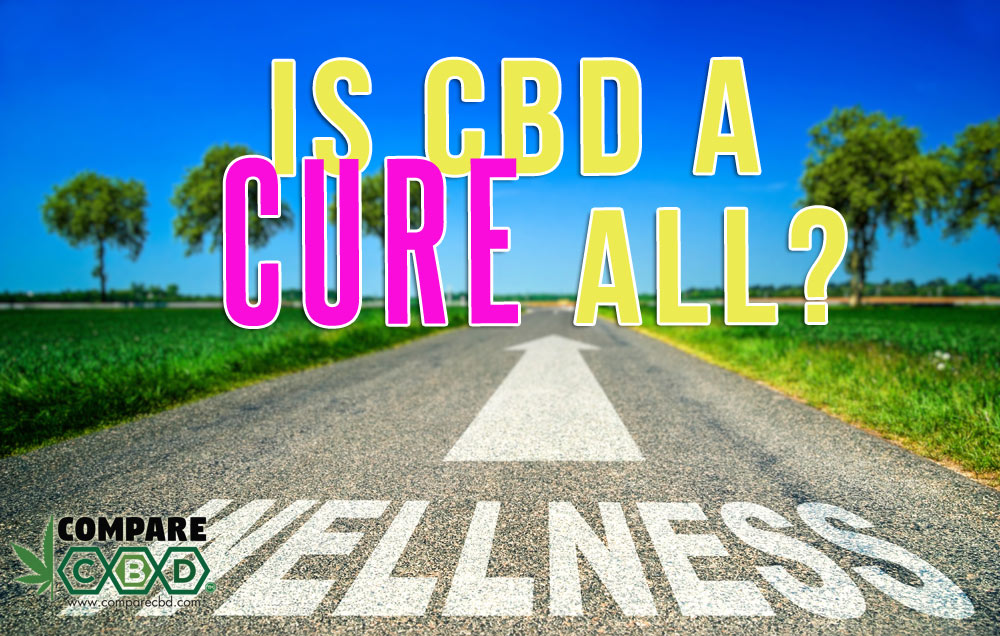 CBD oil online, buy cbd oil, buy cbd oil online, compare cbd, cbd shop