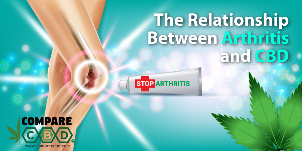 arthritis, cbd, pain relief, natural, compare cbd, buy cbd online, topical pain relief