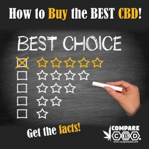 best cbd, how to buy cbd, buy cbd oil online, compare cbd