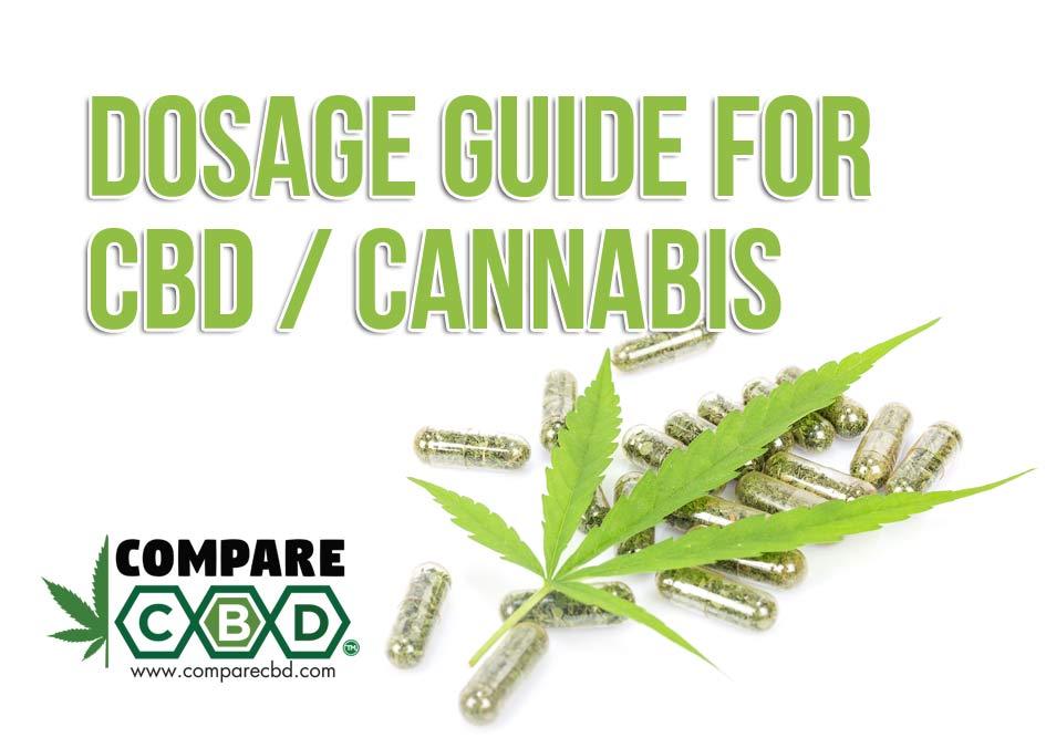CBD Servings, CBD dosage, Cannabis Dosage, How much CBD do I use
