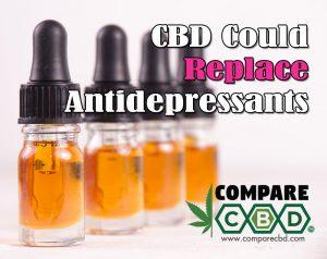 antidepressant, CBD, natural depression treatment, compare cbd, buy cbd online