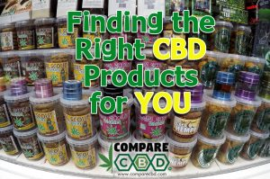 Right CBD Products, Best CBD Products, How to Buy CBD