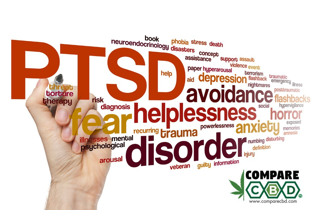 Post Traumatic Stress Disorder, CBD, PTSD