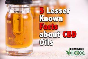 CBD Facts