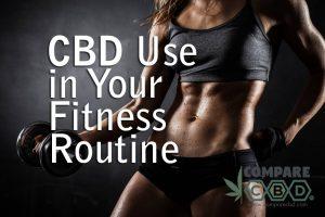 Fitness, CBD, Workout, Strengthen, Add CBD to Training